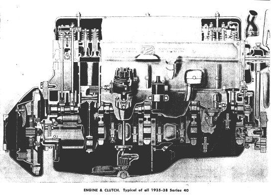Buick 1936-37-38 floor shift trans - Buick - Pre War ...
