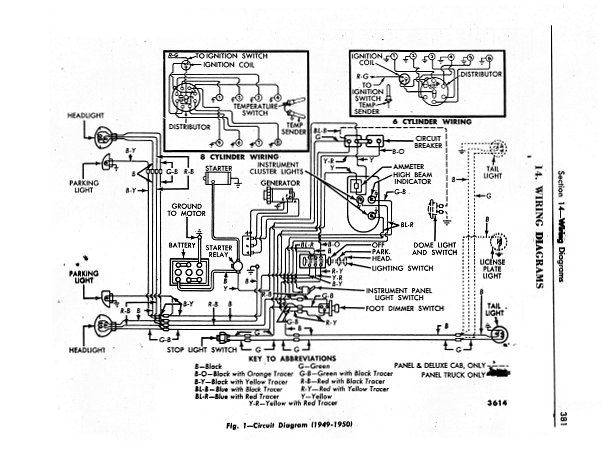 1950 ford cluster wiring - ford truck enthusiasts forums  ford truck enthusiasts
