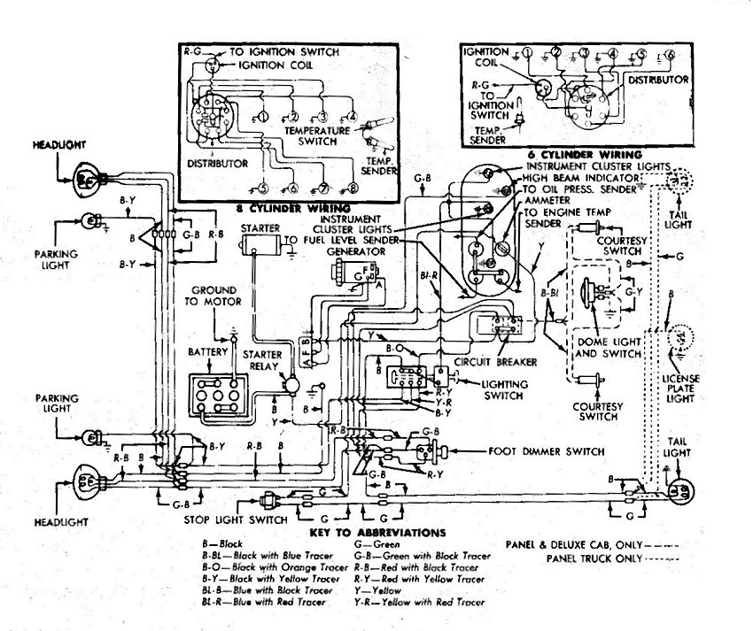 51 52wirediagram01 1951 ford f3 wiring yesterday's trucks Trailer Wiring Diagram at gsmportal.co