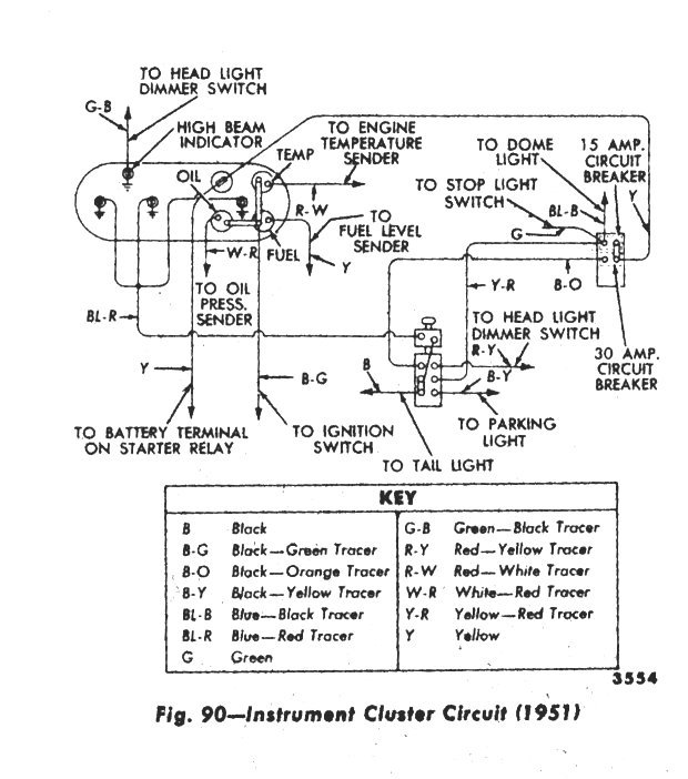 51 52wirediagram_dash wiring diagram for ford 8n tractor pb starter readingrat net 1952 8n ford tractor wiring diagram at n-0.co