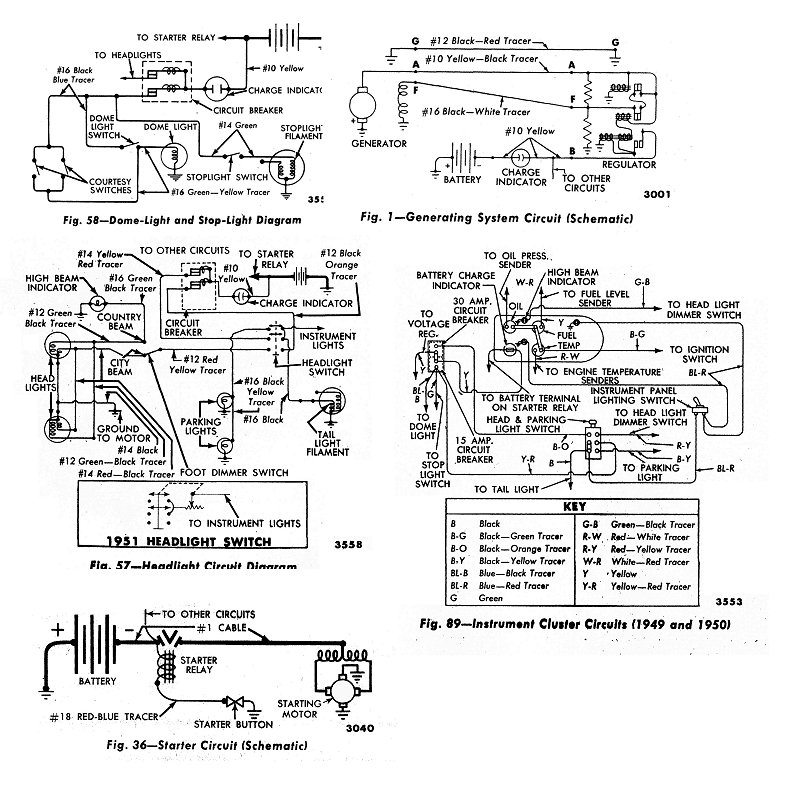 1978 ford tractor wiring diagram on 52 wiring harness engine swap ford truck enthusiasts forums 1978 Ford F-250 Wiring Diagram 1987 F150 Wiring Diagram