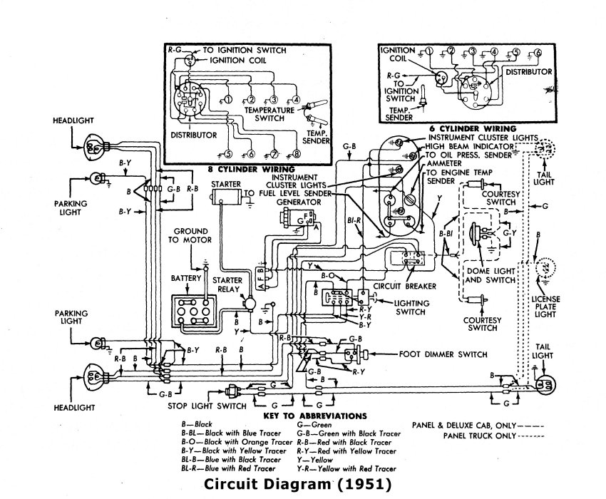 wiring diagram for 1950 ford car wiring diagram for 2003 club car 48v 1951 ford f100 headlight switch (please help) - ford truck ...
