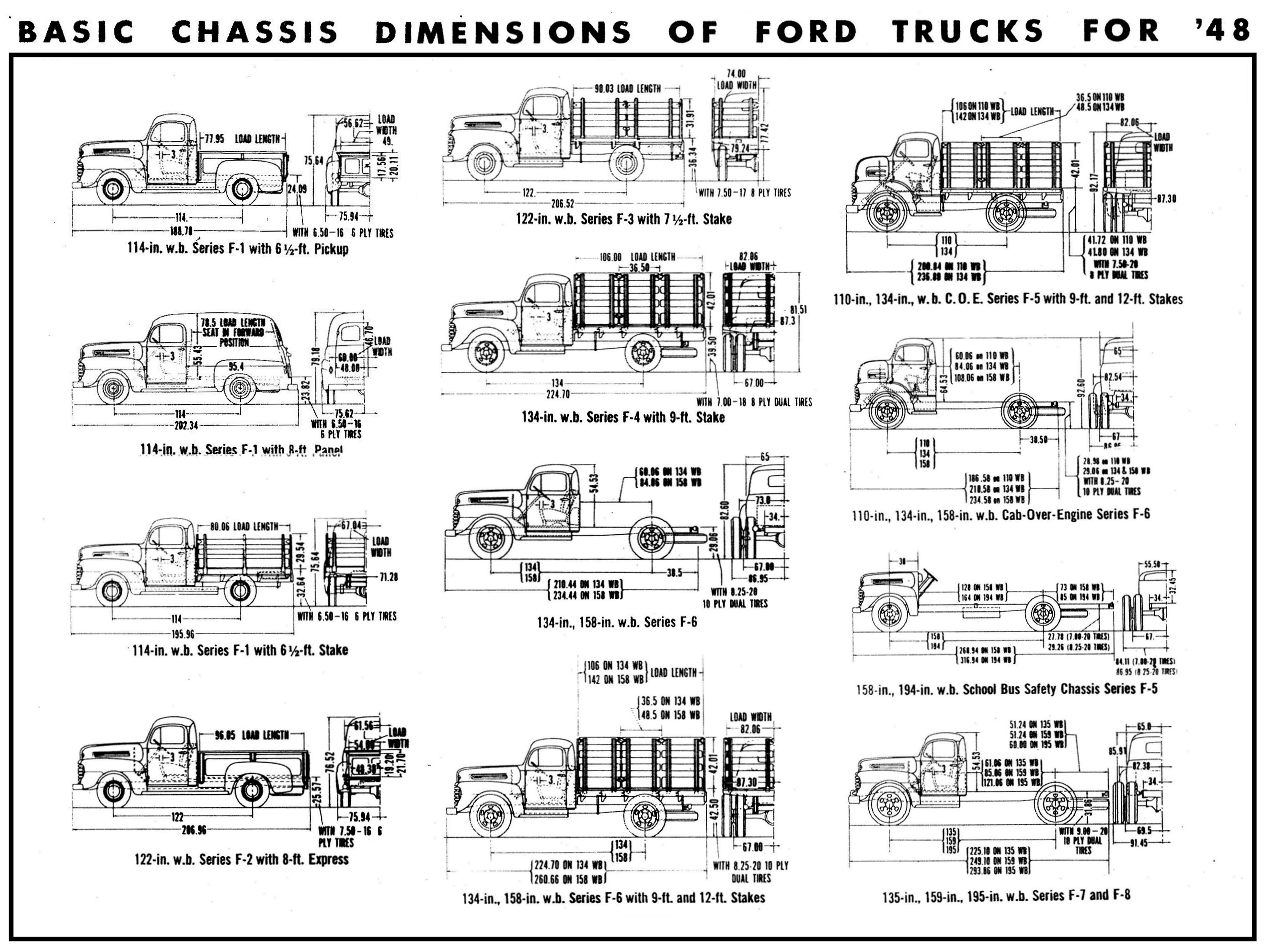 Decoding Your 1967 Ford Truck VIN FORDification