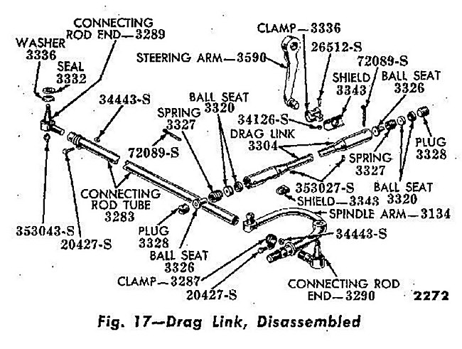 1162127 1950 F1 Draglink Diagram on 1951 Ford Wiring Diagram