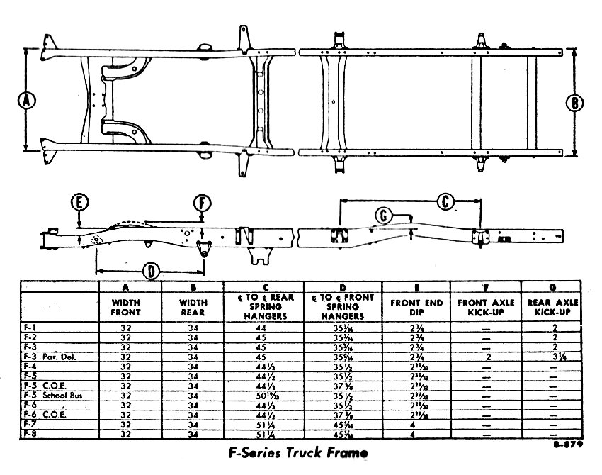 Ford Truck Enthusiasts >> Ford Truck Frame Width Wiring Diagram All